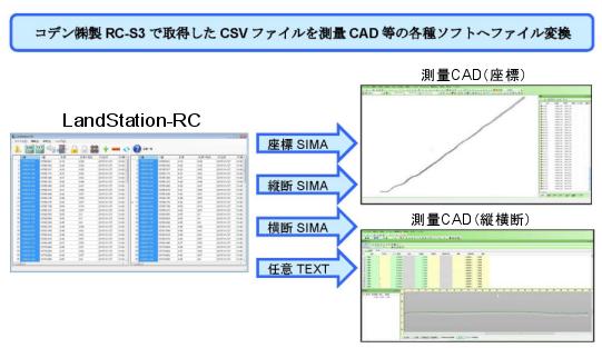 lsrc_info1